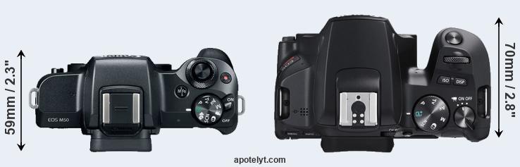 Canon EOS Kiss X10