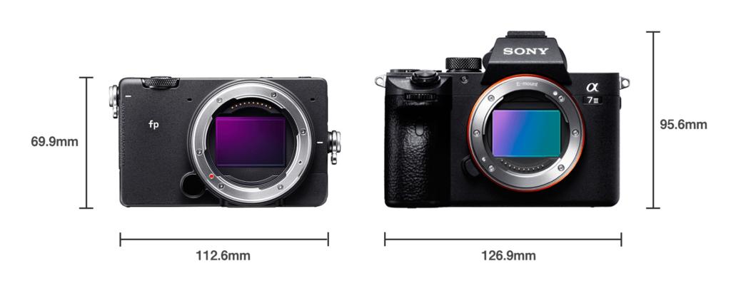 比較 : SIGMA fp vs Sony a7III